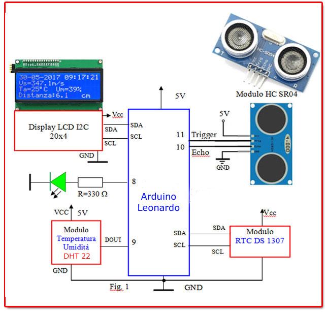 Modulo Ultrasuoni Sensore di misurazione distanza hc-sr04 per etc UK STOCK Arduino